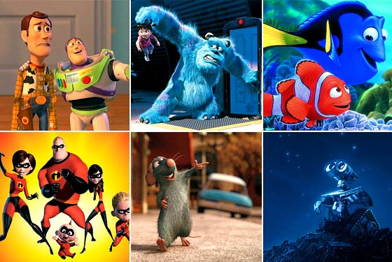 What does the future hold for 3d animators